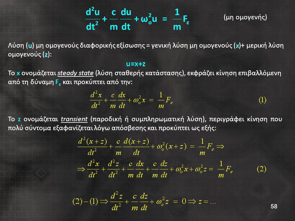 (μη ομογενής) Λύση (u) μη ομογενούς διαφορικής εξίσωσης = γενική λύση μη ομογενούς (x)+ μερική λύση ομογενούς (z):