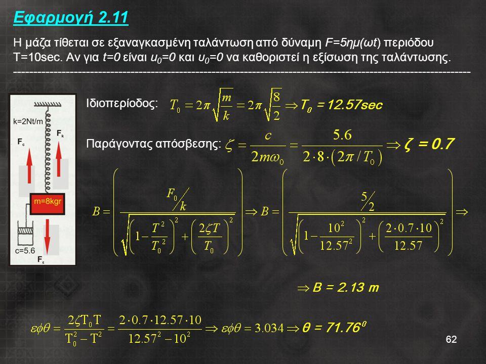 Εφαρμογή 2.11 Η μάζα τίθεται σε εξαναγκασμένη ταλάντωση από δύναμη F=5ημ(ωt) περιόδου Τ=10sec. Αν για t=0 είναι u0=0 και υ0=0 να καθοριστεί η εξίσωση της ταλάντωσης. -----------------------------------------------------------------------------------------------------------------