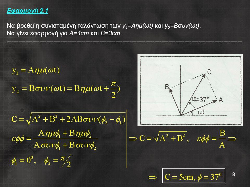 Εφαρμογή 2.1 Να βρεθεί η συνισταμένη ταλάντωση των y1=Αημ(ωt) και y2=Βσυν(ωt).
