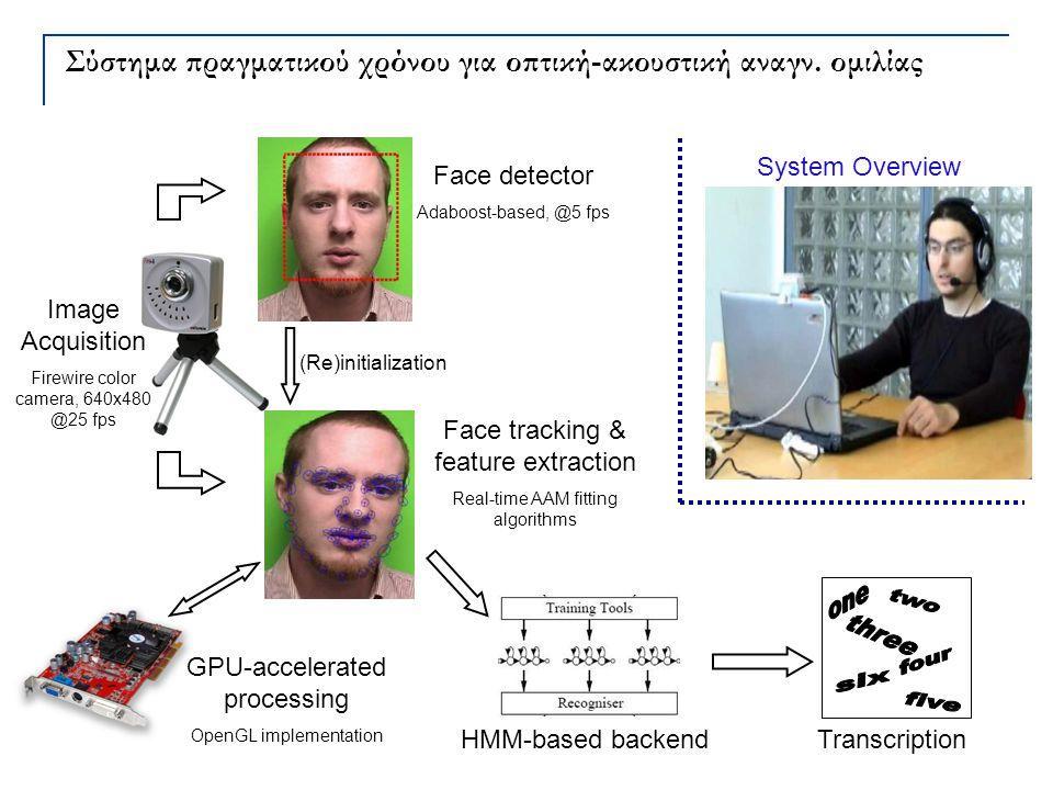 Σύστημα πραγματικού χρόνου για οπτική-ακουστική αναγν. ομιλίας