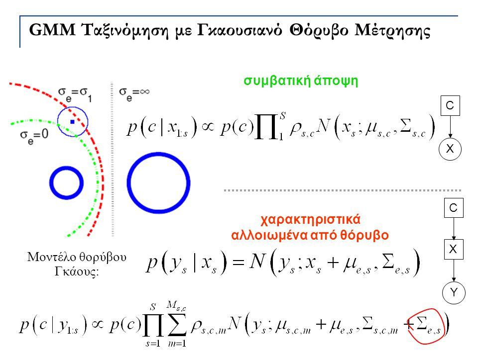 GMM Ταξινόμηση με Γκαουσιανό Θόρυβο Μέτρησης