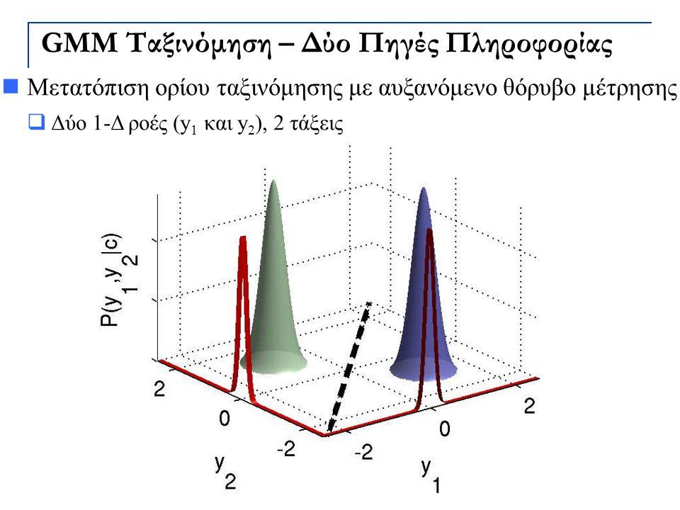 GMM Ταξινόμηση – Δύο Πηγές Πληροφορίας