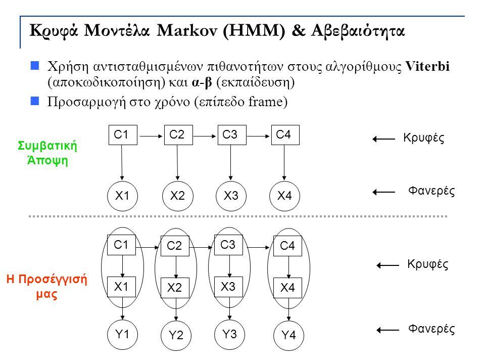 Κρυφά Μοντέλα Markov (ΗΜΜ) & Αβεβαιότητα