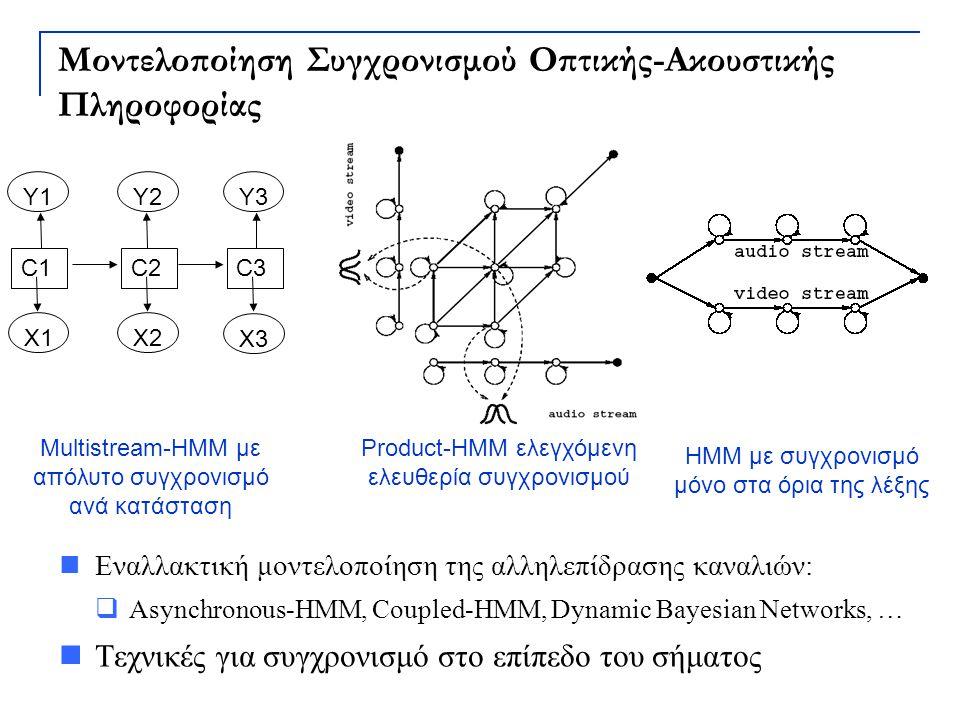 Μοντελοποίηση Συγχρονισμού Οπτικής-Ακουστικής Πληροφορίας
