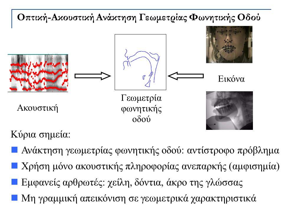 Οπτική-Ακουστική Ανάκτηση Γεωμετρίας Φωνητικής Οδού
