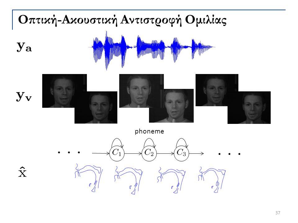 Οπτική-Ακουστική Αντιστροφή Ομιλίας