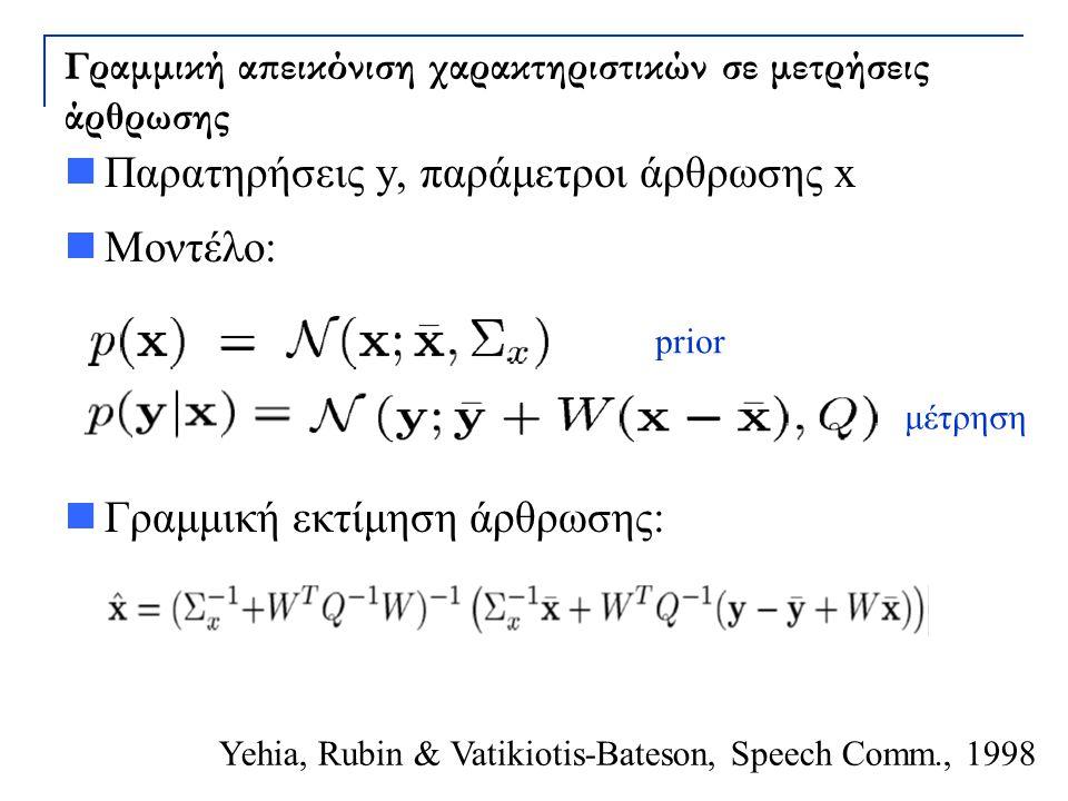 Γραμμική απεικόνιση χαρακτηριστικών σε μετρήσεις άρθρωσης