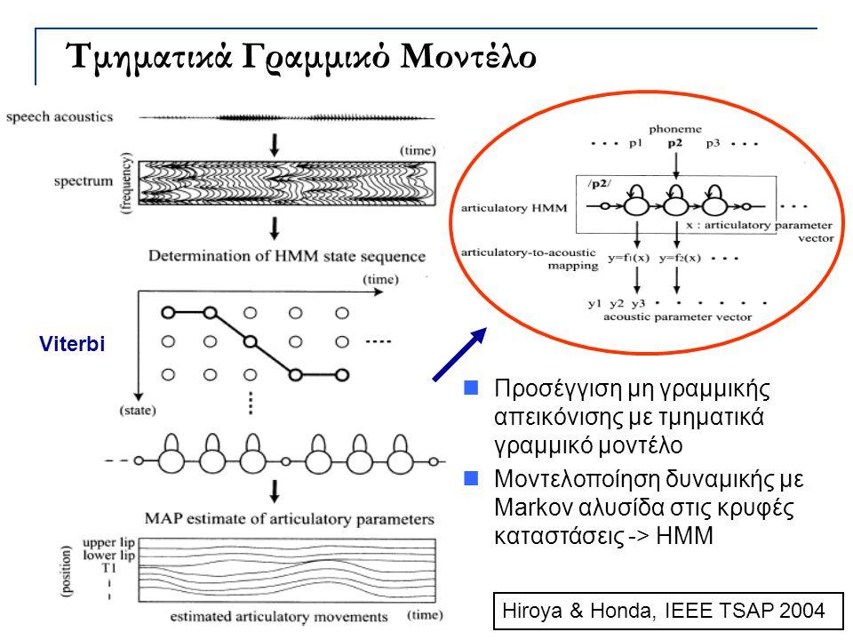 Τμηματικά Γραμμικό Μοντέλο
