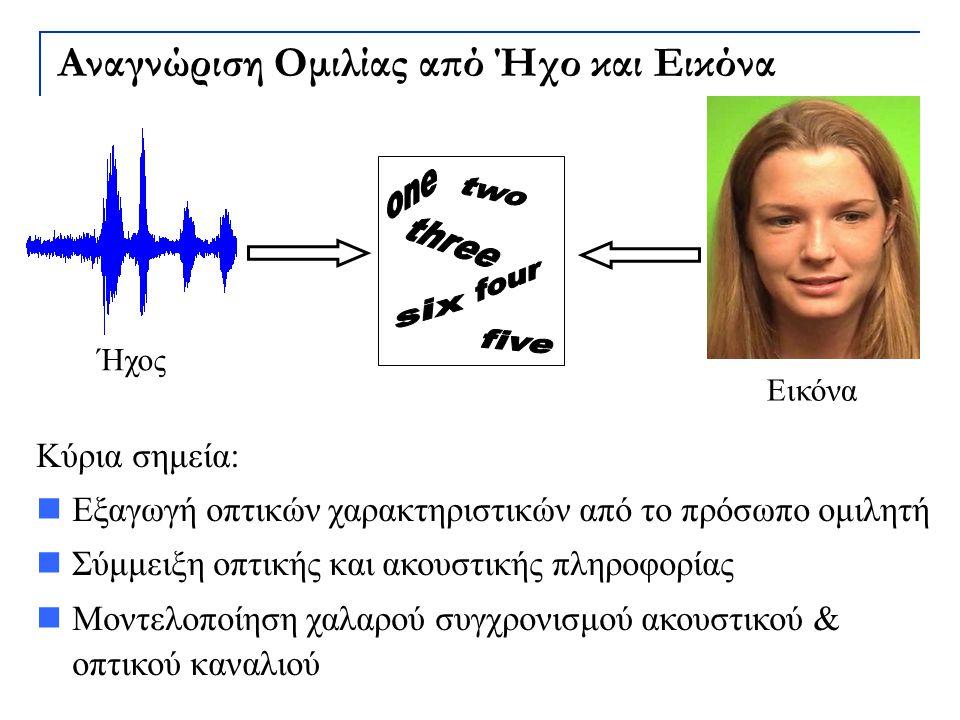 Αναγνώριση Ομιλίας από Ήχο και Εικόνα