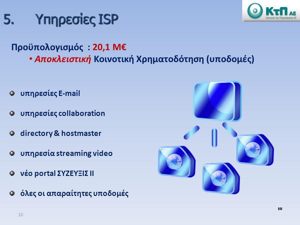 5. Yπηρεσίες ISP Προϋπολογισμός : 20,1 Μ€