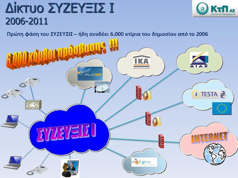 Δίκτυο ΣΥΖΕΥΞΙΣ I 6.000 κόμβοι πρόσβασης !!! ΣΥΖΕΥΞΙΣ I INTERNET