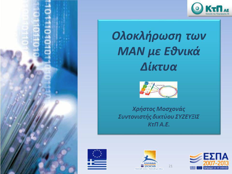 Ολοκλήρωση των ΜΑΝ με Εθνικά Δίκτυα Συντονιστής δικτύου ΣΥΖΕΥΞΙΣ