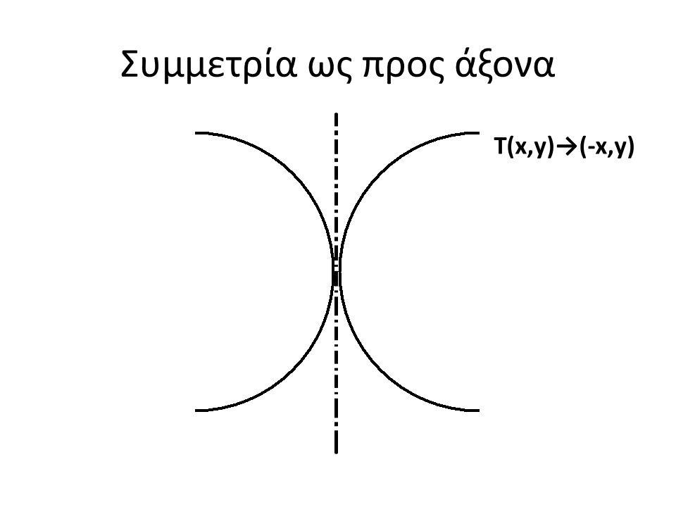 Συμμετρία ως προς άξονα