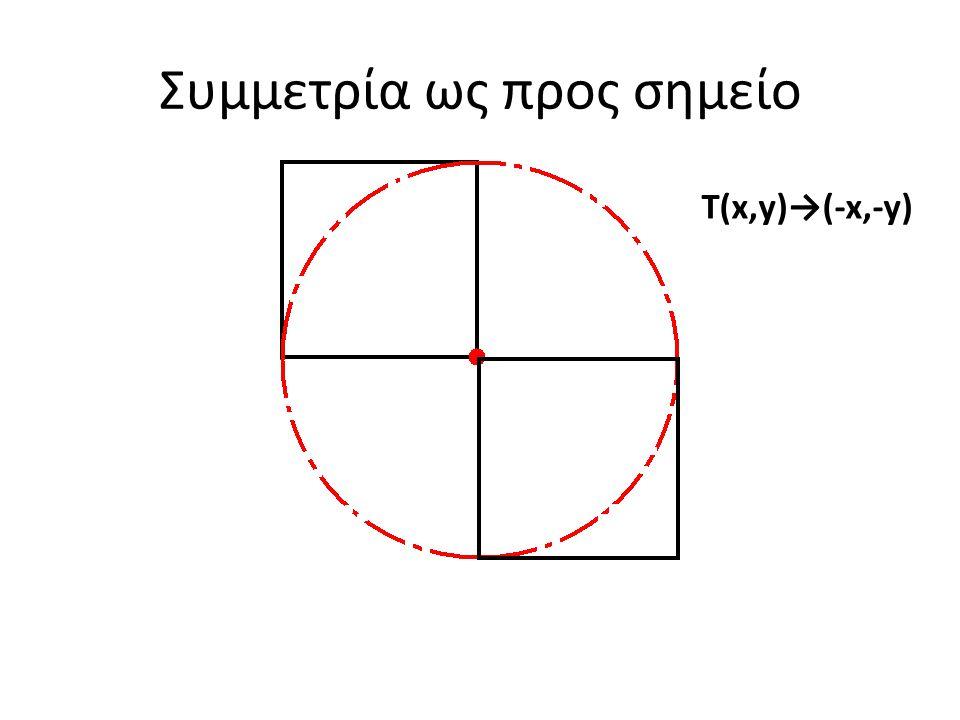 Συμμετρία ως προς σημείο