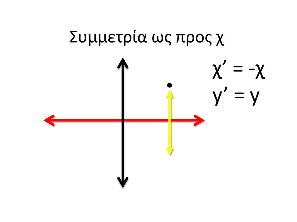 Συμμετρία ως προς χ χ' = -χ y' = y