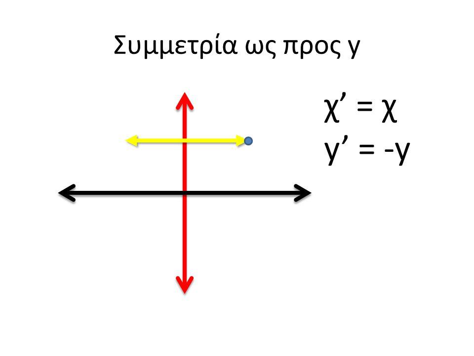 Συμμετρία ως προς y χ' = χ y' = -y