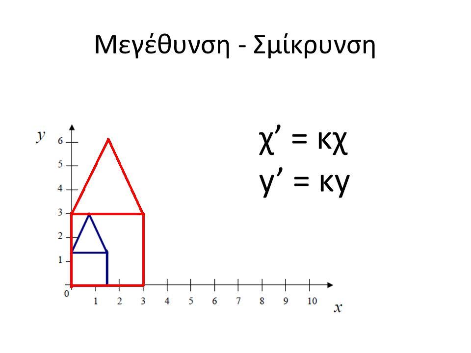 Μεγέθυνση - Σμίκρυνση χ' = κχ y' = κy