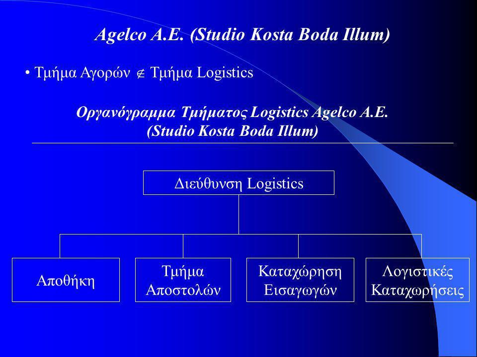 Agelco Α.Ε. (Studio Kosta Boda Illum)