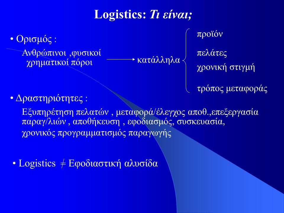 Logistics: Τι είναι; Ορισμός : Δραστηριότητες : Logistics προϊόν