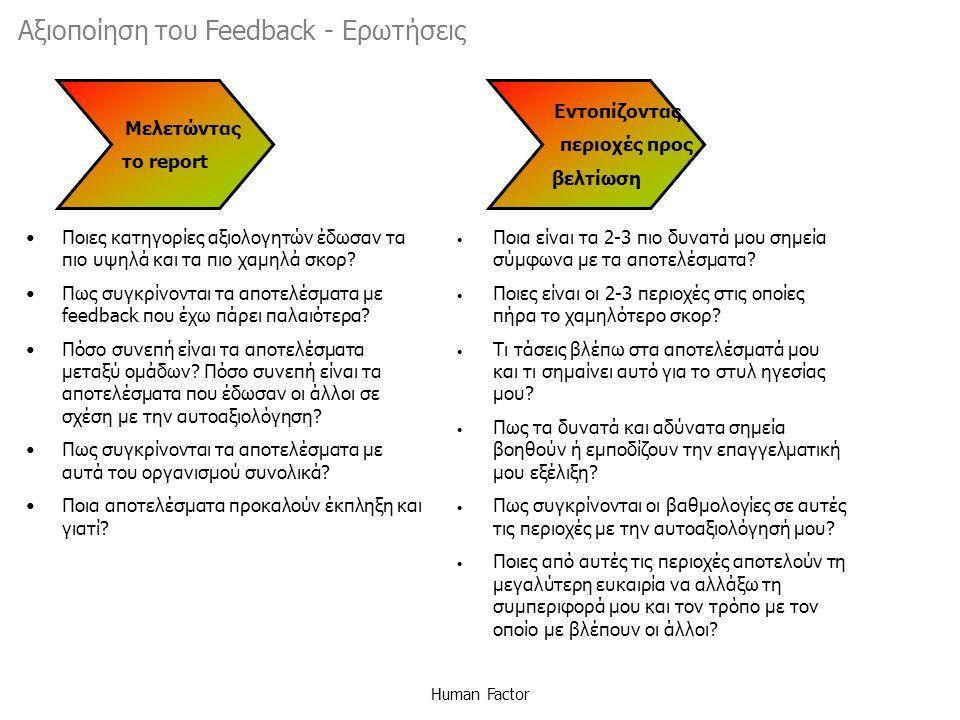 Αξιοποίηση του Feedback - Ερωτήσεις