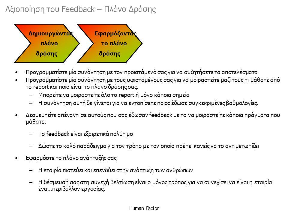Αξιοποίηση του Feedback – Πλάνο Δράσης
