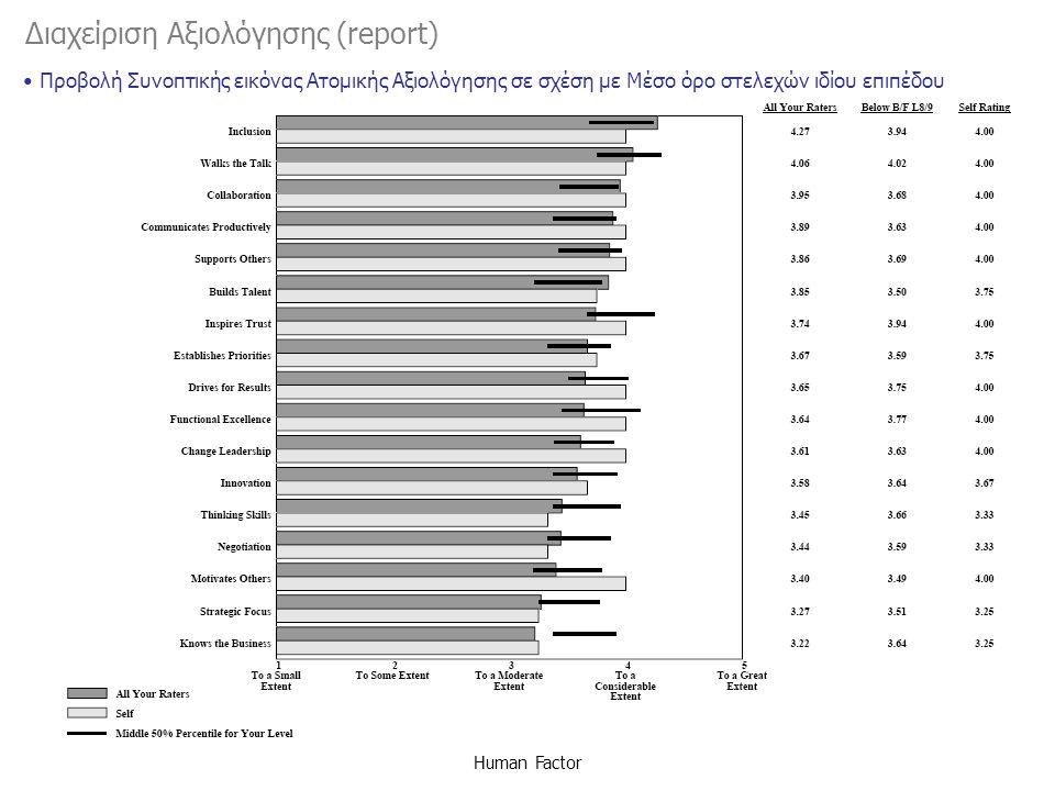 Διαχείριση Αξιολόγησης (report)