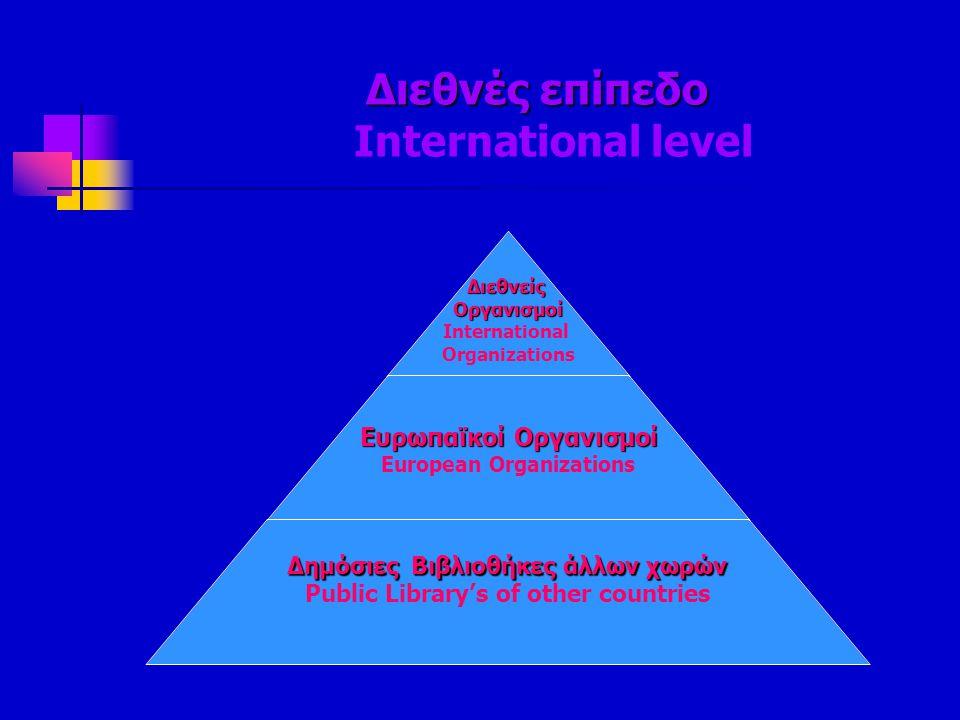 Διεθνές επίπεδο International level