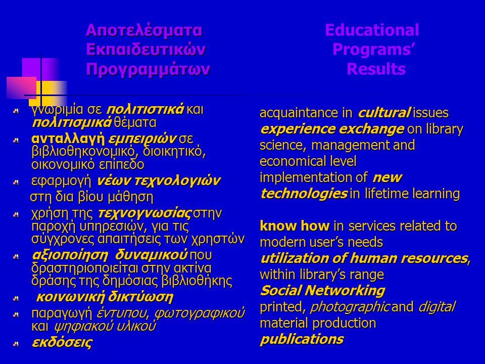 Αποτελέσματα Educational Εκπαιδευτικών Programs' Προγραμμάτων Results