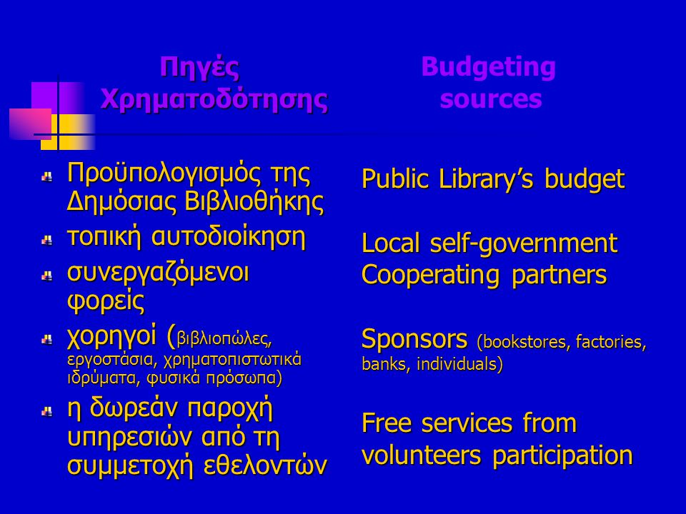 Πηγές Budgeting Χρηματοδότησης sources