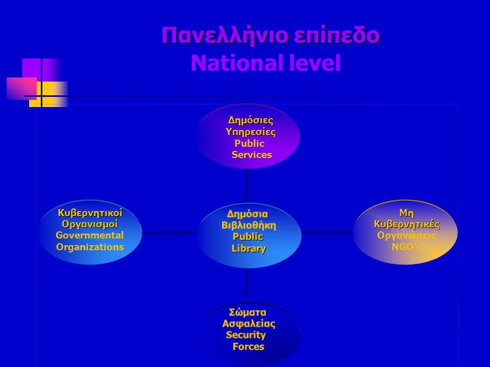 Πανελλήνιο επίπεδο National level