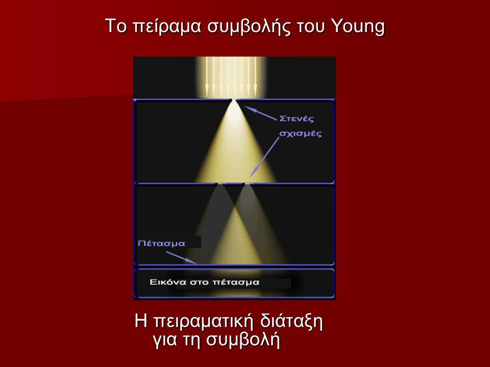 Το πείραμα συμβολής του Young