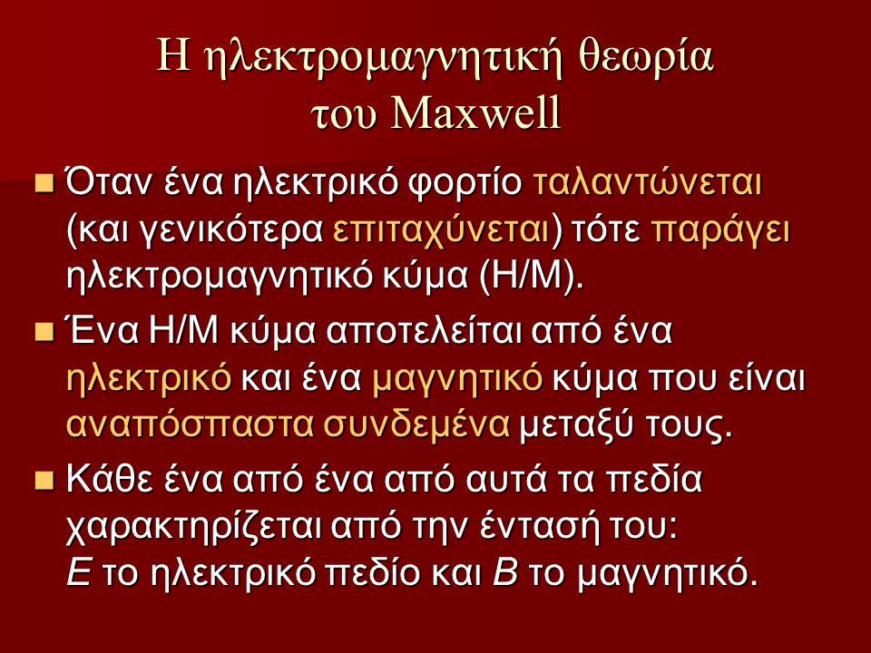 Η ηλεκτρομαγνητική θεωρία του Maxwell