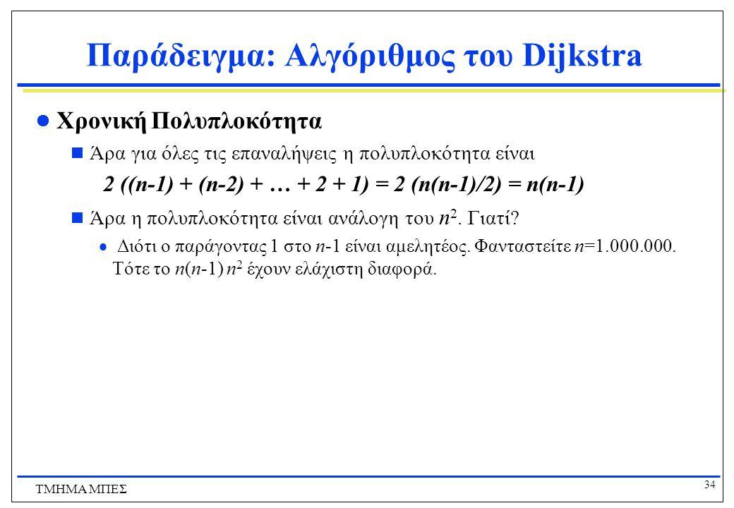Παράδειγμα: Αλγόριθμος του Dijkstra