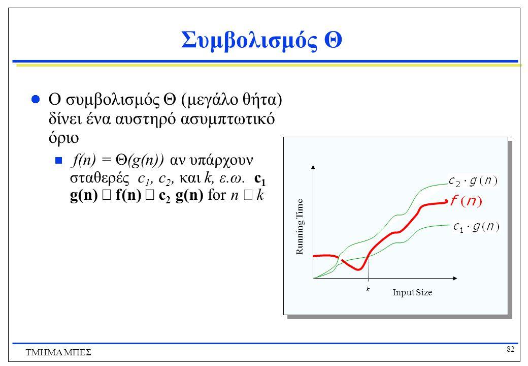 Συμβολισμός Θ Ο συμβολισμός Q (μεγάλο θήτα) δίνει ένα αυστηρό ασυμπτωτικό όριο.