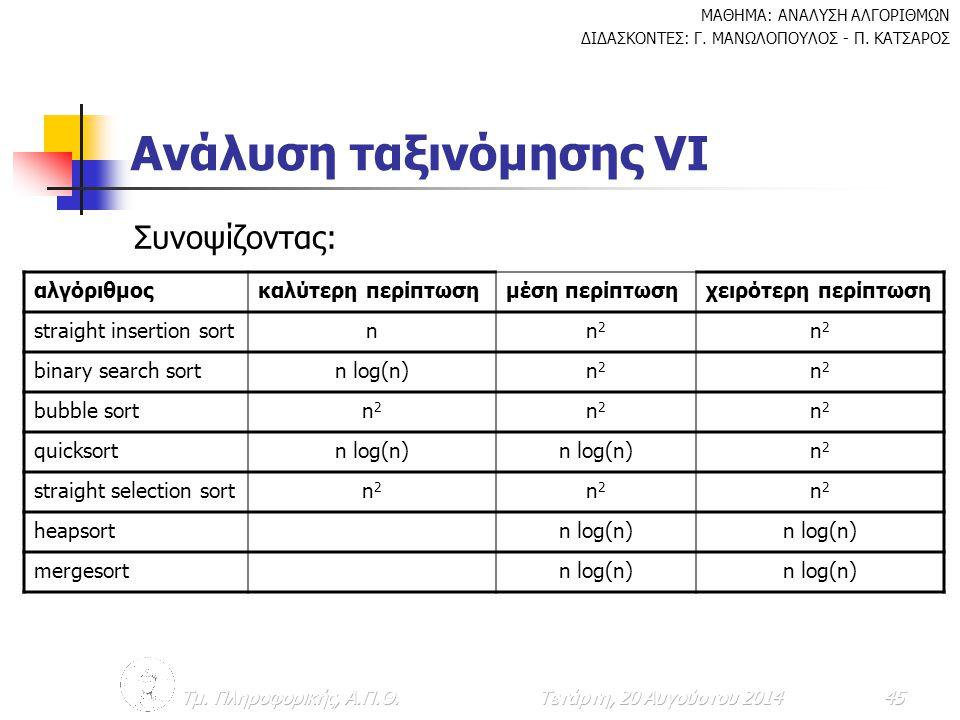 Ανάλυση ταξινόμησης VΙ