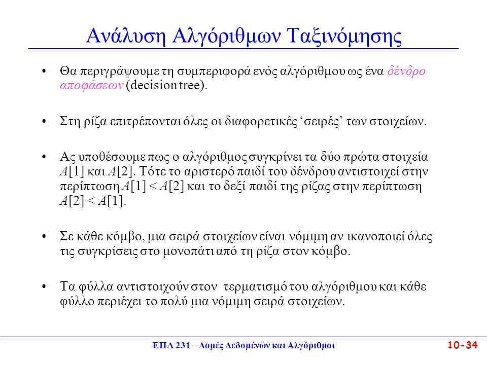 Ανάλυση Αλγόριθμων Ταξινόμησης