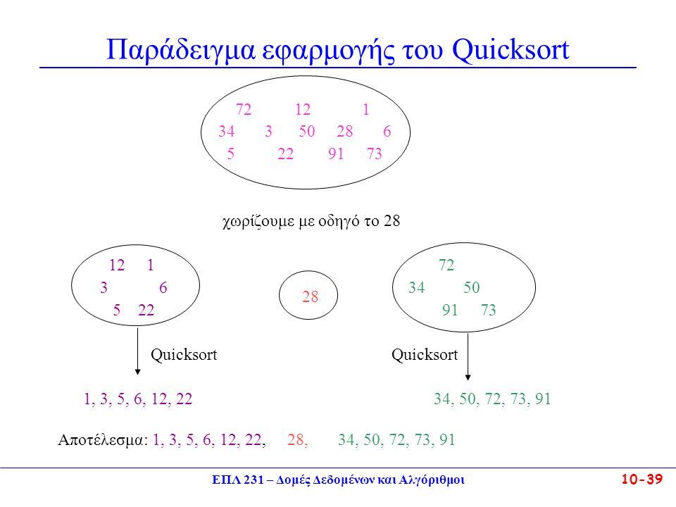 Παράδειγμα εφαρμογής του Quicksort