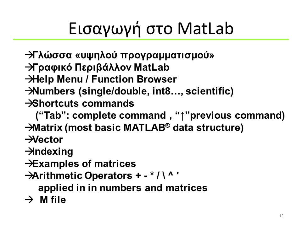Εισαγωγή στo MatLab Γλώσσα «υψηλού προγραμματισμού»