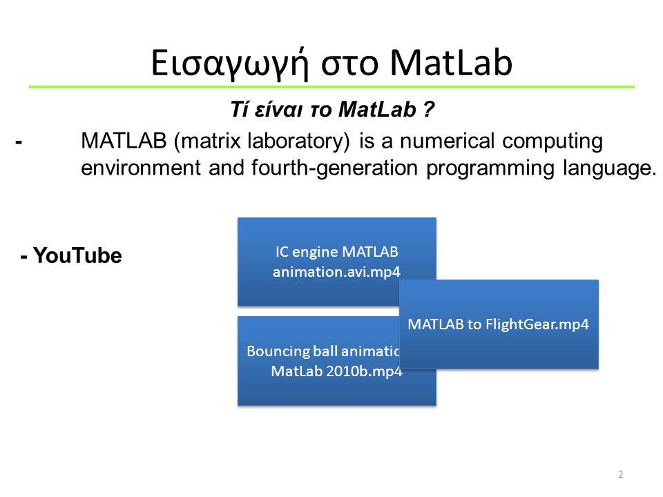 Εισαγωγή στo MatLab Τί είναι το MatLab