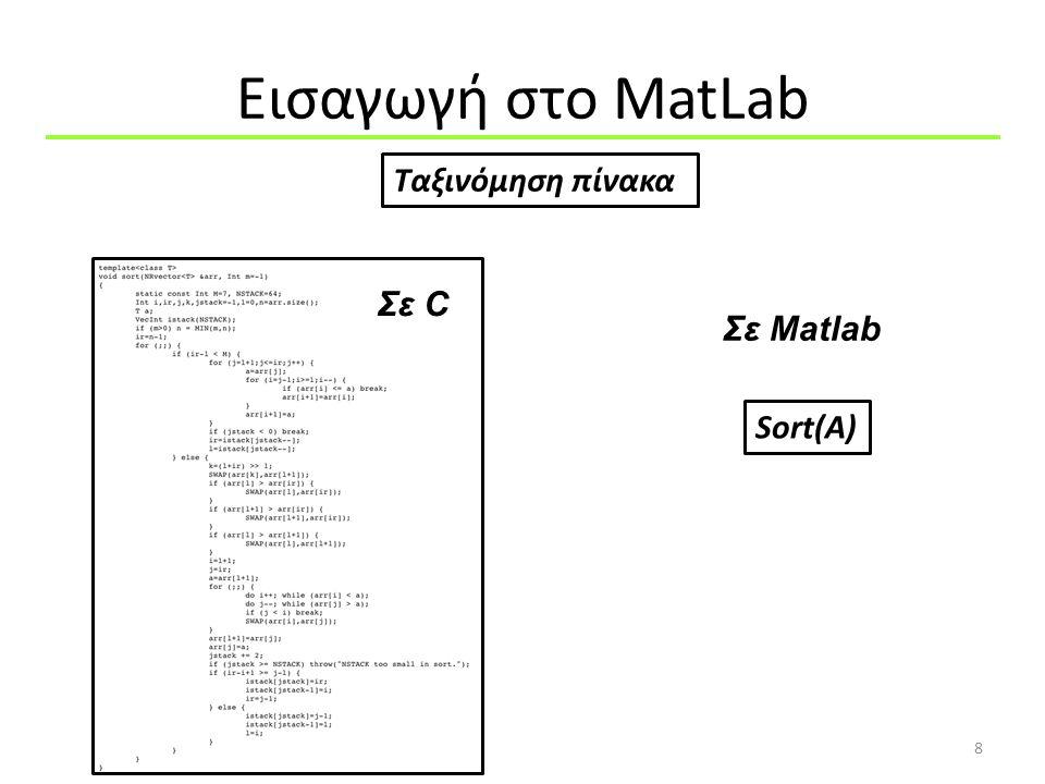 Εισαγωγή στo MatLab Ταξινόμηση πίνακα Σε C Σε Matlab Sort(A)