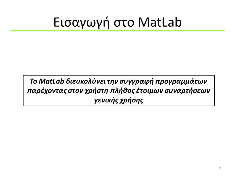 Εισαγωγή στo MatLab To MatLab διευκολύνει την συγγραφή προγραμμάτων