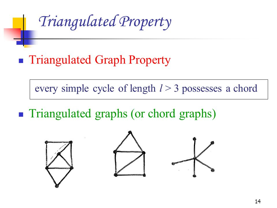 Triangulated Property