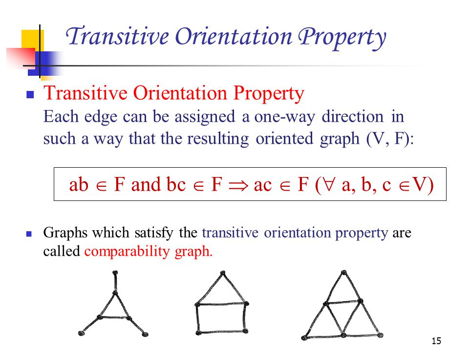 Transitive Orientation Property