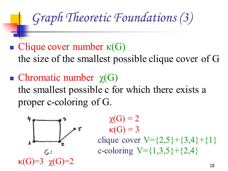Graph Theoretic Foundations (3)