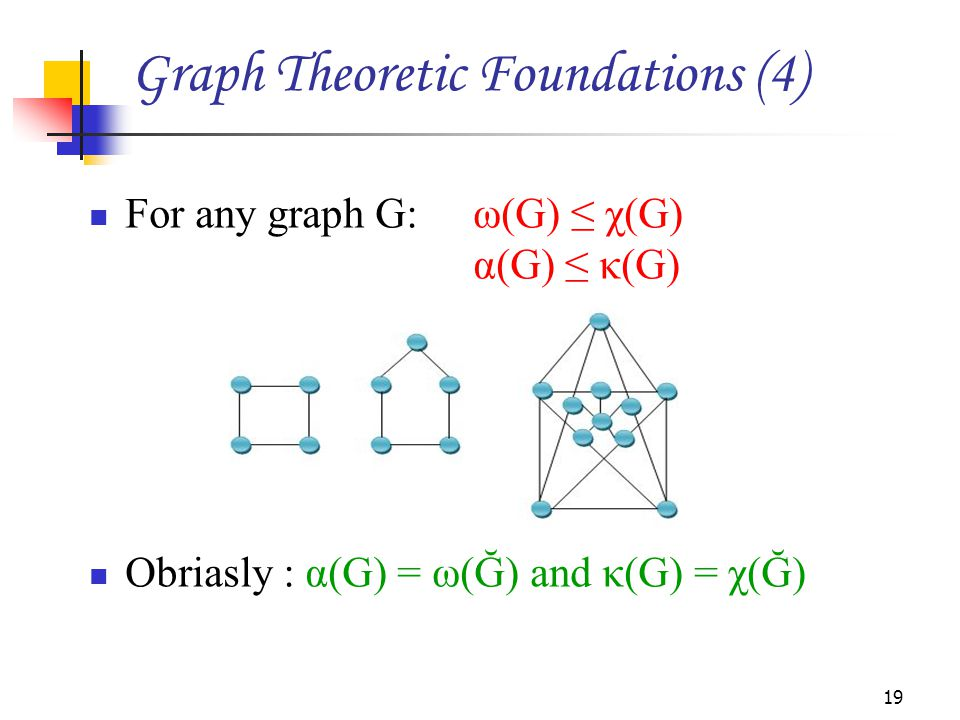 Graph Theoretic Foundations (4)