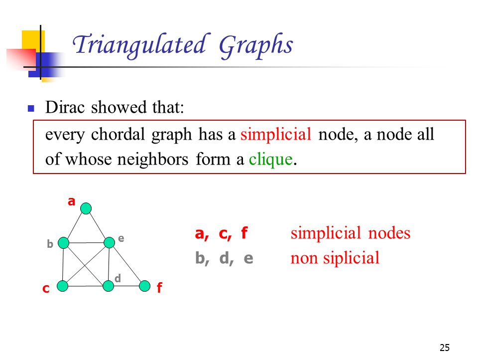 Triangulated Graphs Dirac showed that: