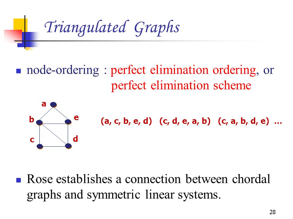 Triangulated Graphs node-ordering : perfect elimination ordering, or perfect elimination scheme.