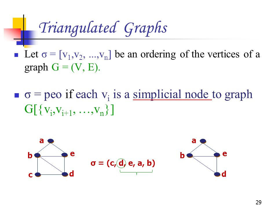 Triangulated Graphs Let σ = v1,v2, ...,vn be an ordering of the vertices of a graph G = (V, E).