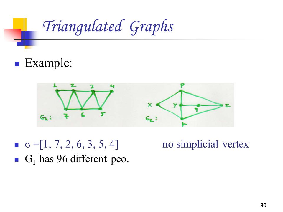 Triangulated Graphs Example: