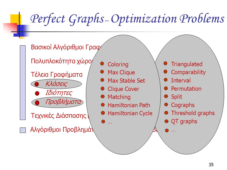 Perfect Graphs – Optimization Problems